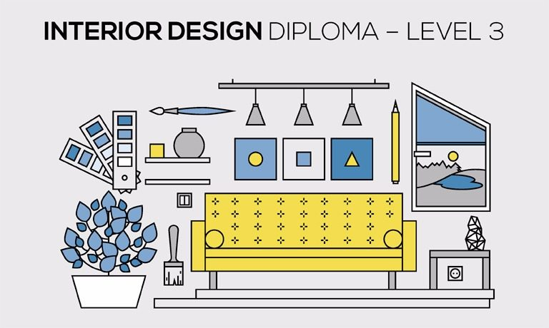 Interior design diploma level 3 global edulink for Interior design diploma