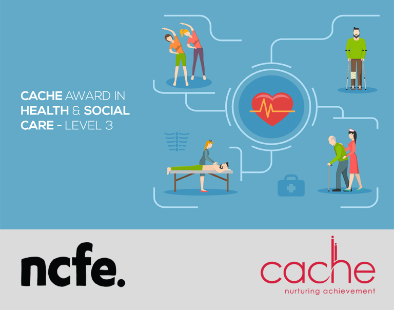 cache level 3 health and safety Cache level 3 - child & young people's workforce cache cyp core 34 level 3 cywp completed unit summary: this unit provides the knowledge, understanding and skills required to support children and young people's health and safety.