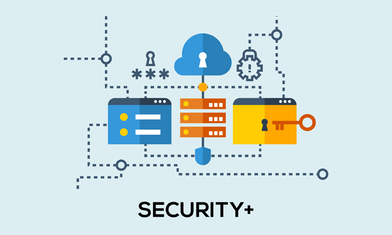 Security plus online course