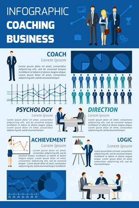Coaching Strategy